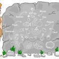 Paläo-Ernährung, Paleo-Ernährung, Paläo-Diät