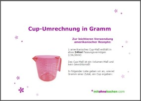 Cover Cups-Umrechnugnstabelle